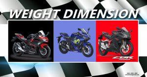 Segmen Sport 250cc Lebih Unggul Mana ? 2
